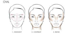 contouren 300x151 - Make-up tips voor brillendragers